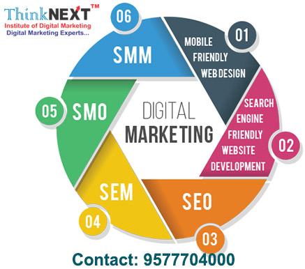 Best digital marketing course in Chandigarh