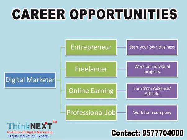 Digital Marketing Career Opportunities