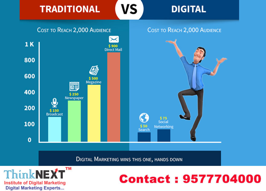top 10 reasons to choose digital marketing as a career